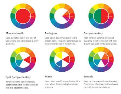 judy adamson 39 s art design blog tips for a budget spring