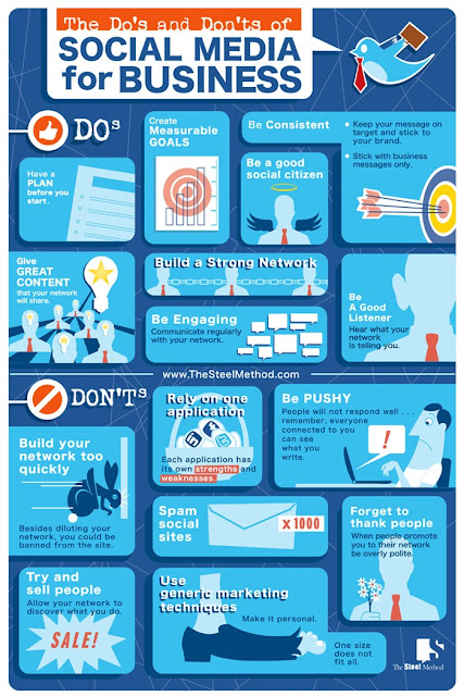 Dos & Don'ts Of Social Media For Business