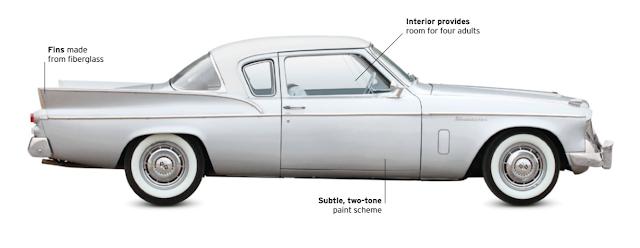 Studebaker_Silver _Hawk_1957