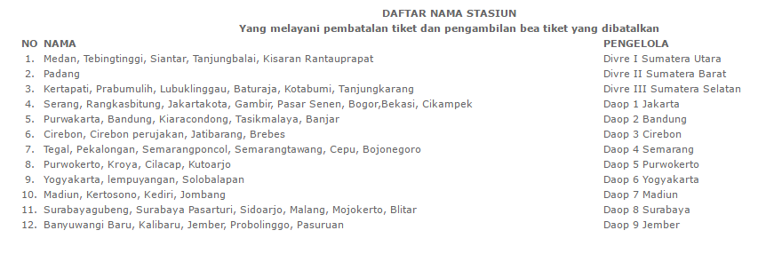 daftar nama stasiun