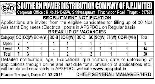 APSPDCL Recruitment 2019 20 Assistant Engineer (Electrical) Govt Jobs Vacancy Apply Online