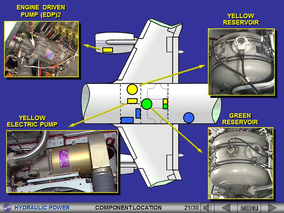 Aviation Legislation: A320 Series Hydraulic System Presentation
