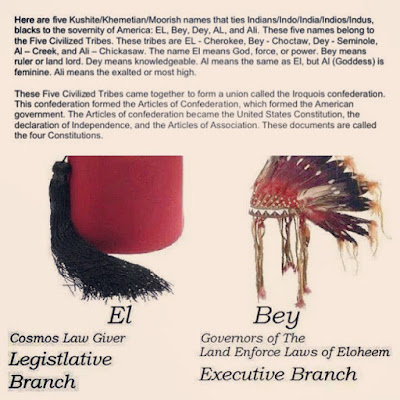 el bey dey al ali five tribes
