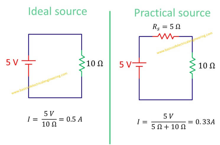 ideal-vs-pracical-voltage-source