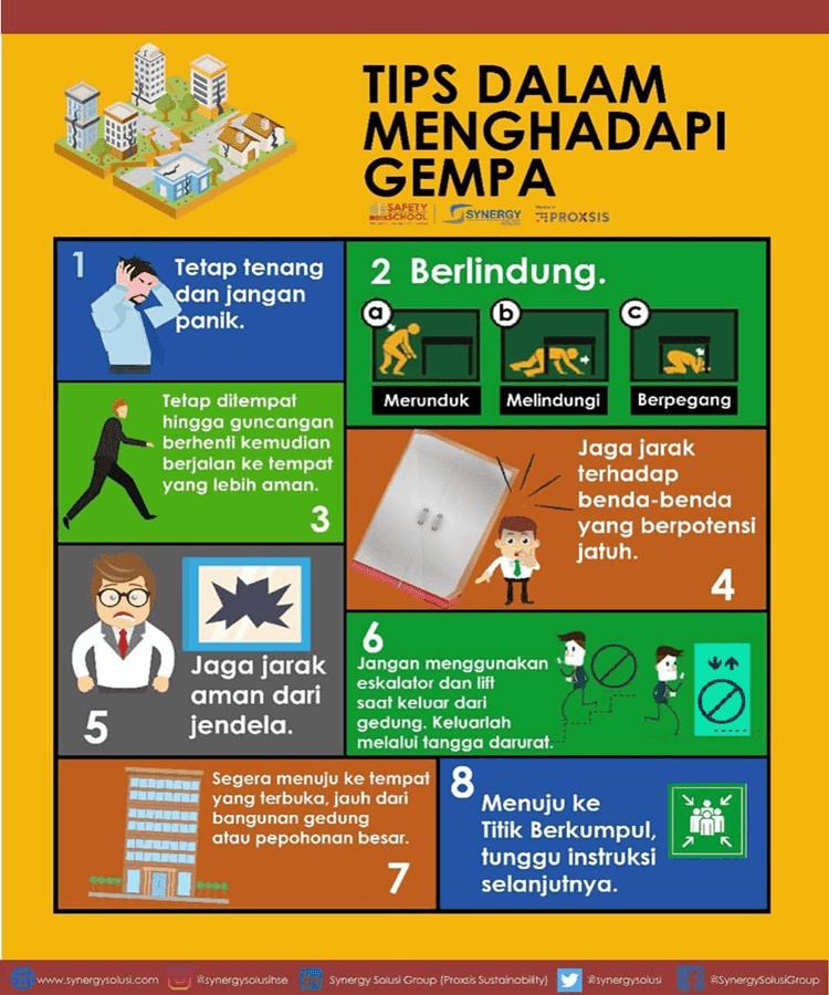 Tips dan Cara Sederhana Menghadapi Gempa Bumi saat Didalam Ruangan & Diluar Ruangan