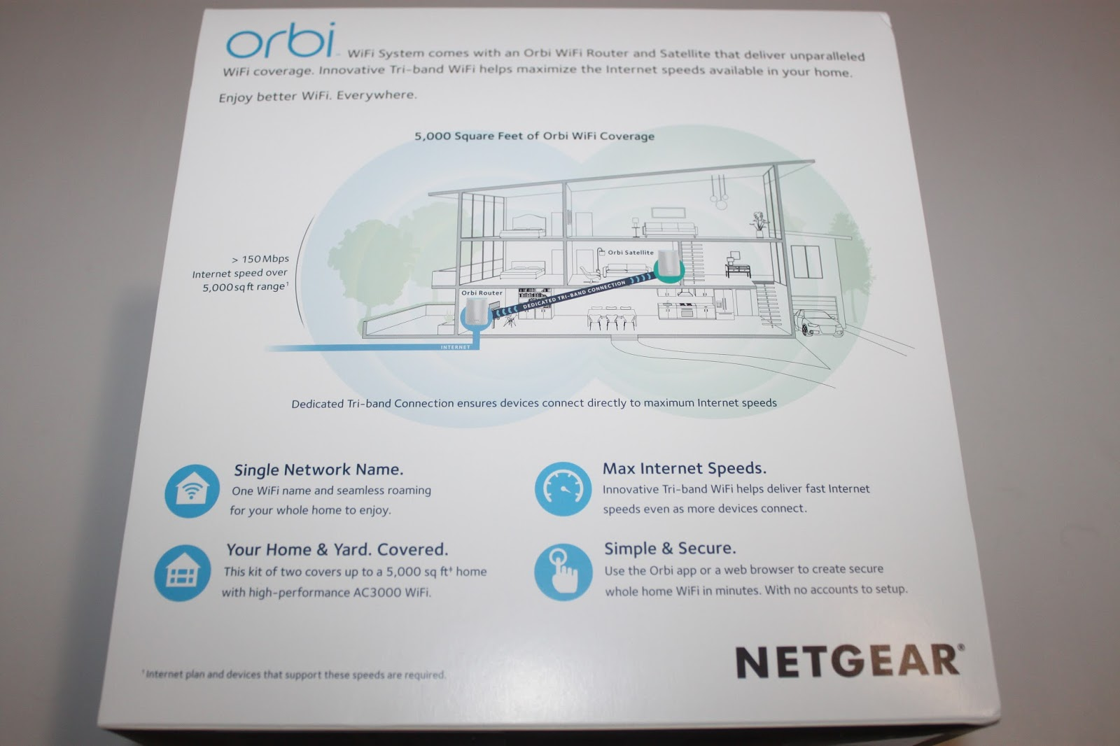 Stereowise Plus: NETGEAR Orbi WiFi System AC3000 RBK50 Review on