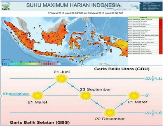 Equinox Matahari di Atas Khatulistiwa, Suhu 40 Derajat Celcius, Kota Medan Panas Membara