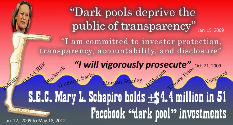 Mary L. Schapiro, Chairman, S.E.C., failed to discloser her 49 investments in Facebook ''dark pools;'' transparency, accountability, disclosure, investor protection