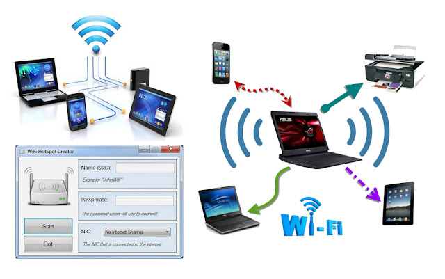 How to Make a Wifi Router from Your Laptop - Wifi Hotspot