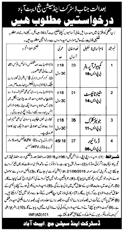 Jobs In District And Session Judge May 2018 for Computer Operators and others