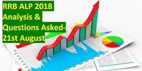 RRB ALP 2018 Analysis & Questions Asked - 21st August | All Slots