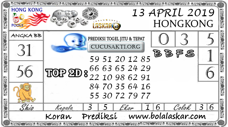 Prediksi Togel HONGKONG LASKAR4D 13 APRIL 2019