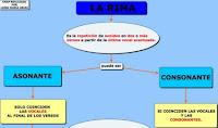 http://cmapspublic2.ihmc.us/rid=1KN100C52-HCGK0R-19T6/LA%20RIMA.cmap?rid=1KN100C52-HCGK0R-19T6&partName=htmljpeg