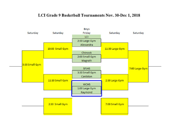 Grade 9 - LCI Tournament Draw