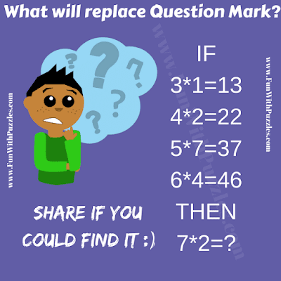 This is simple mind twisting puzzle in which you have to decode given logical sequences.