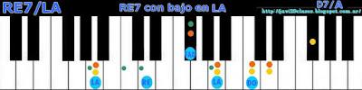 acorde piano chord re7 bajo en la