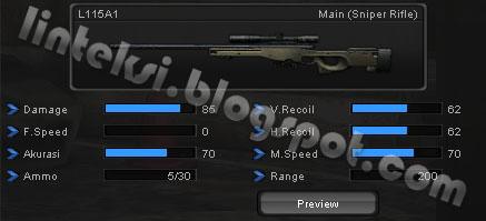 Senjata PointBlank L115A1