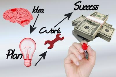 Tips Memilih Aplikasi untuk Bisnis Anda
