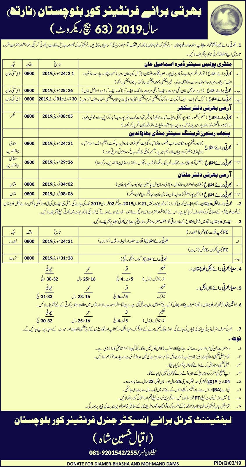 FC Balochistan Jobs january 2019 Frontier Corps | 300+ New Vacancies in Multiple Cities