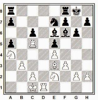 Partida de ajedrez Nimzowitch–Pritzel, posición después de 20. Tc5!