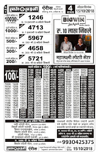 Labh Laxmi Aries Lottery Result - 15-10-2018