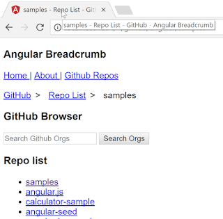 What is breadcrumb list and how to do it for a blog post.