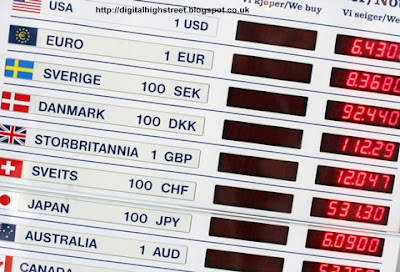 Best forex exchange rates
