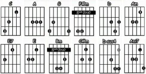 While My Guitar Gently Weeps, Acordes de guitarra (Beatles