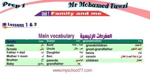 أول مذكرة لغة انجليزية للصف الأول الاعدادى المنهج الجديد ترم أول 2020 مستر محمد فوزى