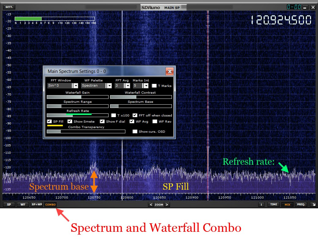 RTL-SDR with SDRUno Beginner Guide | Radio for Everyone