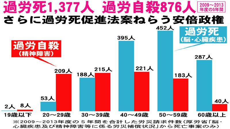 http://bylines.news.yahoo.co.jp/inoueshin/20150218-00043142/
