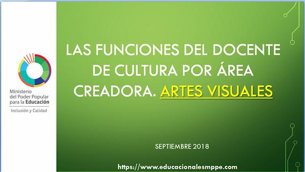 LAS FUNCIONES DEL DOCENTE DE CULTURA POR ÁREA CREADORA. ARTES VISUALES