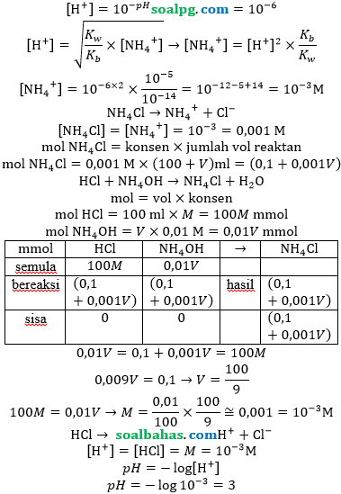 menghitung ph garam hidrolisis