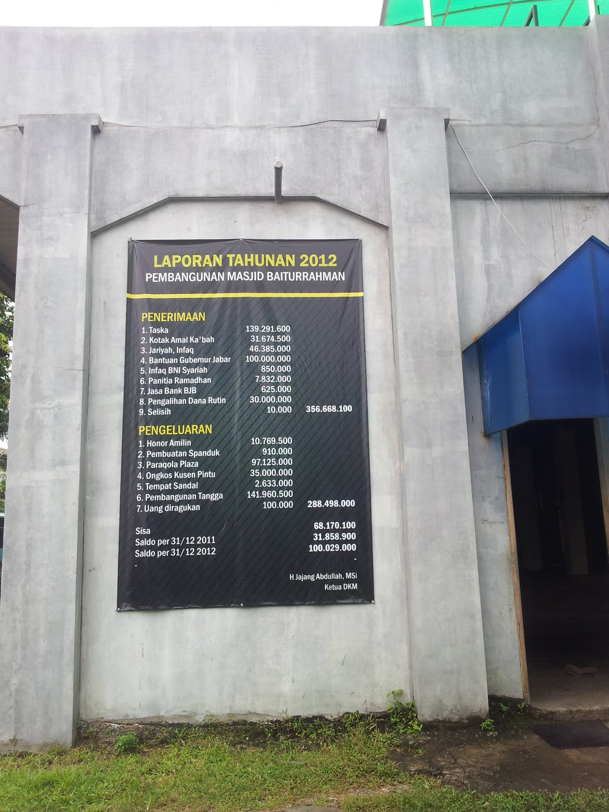 Contoh Laporan Keuangan Masjid