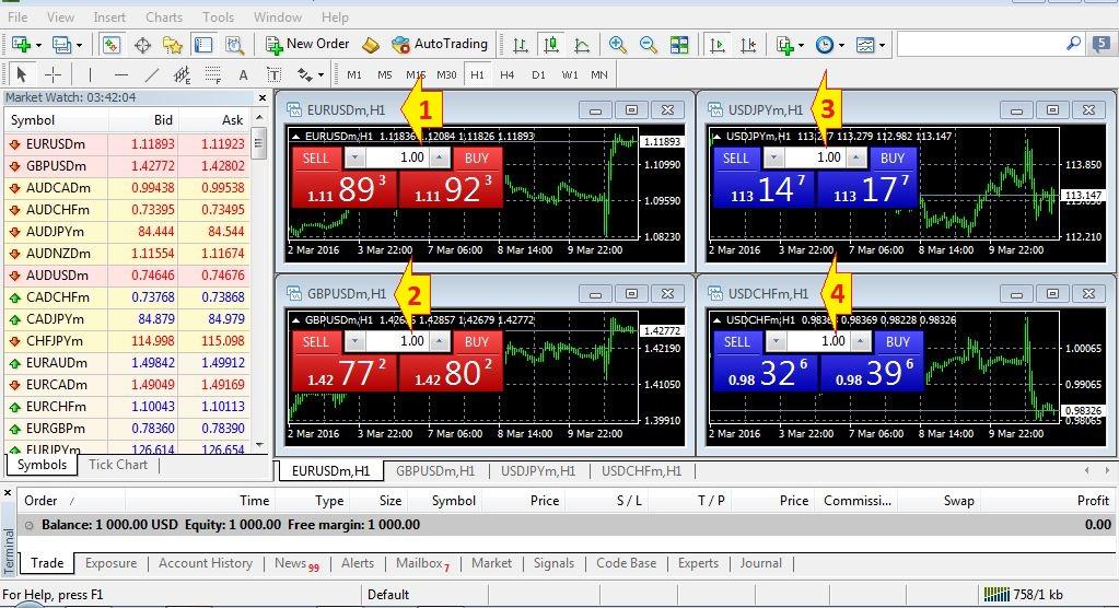 Jadwal trading forex eur/usd