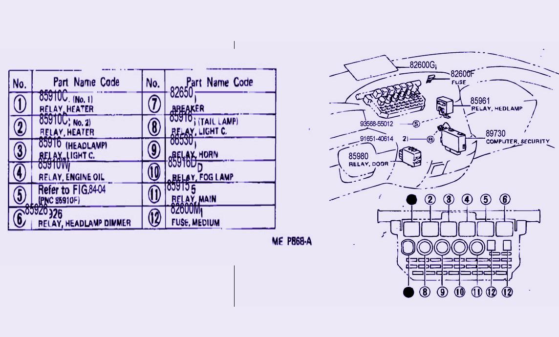 Fuse Box Diagram For 93 Toyota Previa | Fuse Box Diagram & Map
