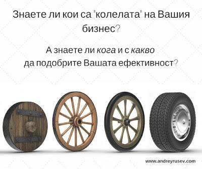 ефективност подобряване колела на бизнеса