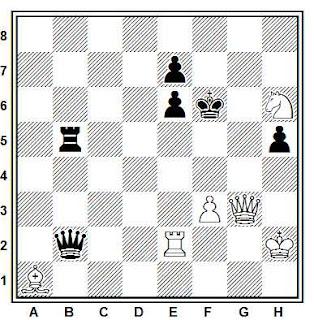 Problema de mate en 2 compuesto por Charles Pelle (Pat, 1938)
