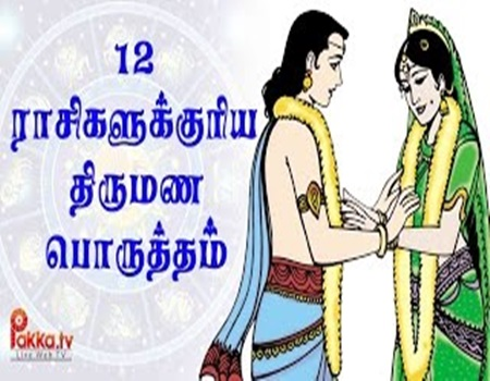 Marriage Matching for all Rasi | Horoscope | Astrology