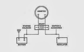 Groovy Circuit Diagram Ammeter Wiring Cloud Oideiuggs Outletorg