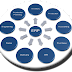 Doing Resource Planning with ERP Cloud Solutions