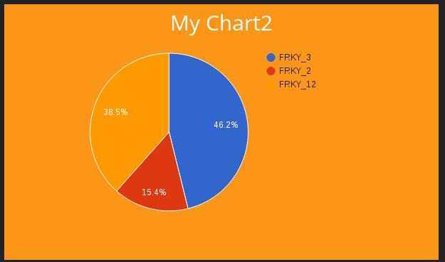 Francky's Blog