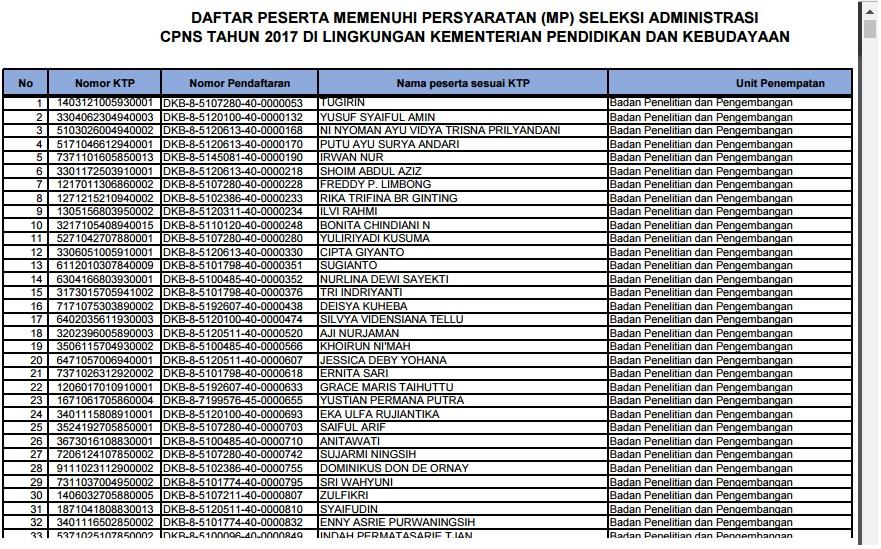 Lowongan Kerja  Pengumuman Daftar Peserta Memenuhi Persyaratan Administrasi CPNS Kementerian Pendidikan dan Kebudayaan  Juni 2018
