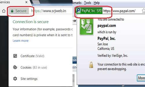 SSL Provides Trust