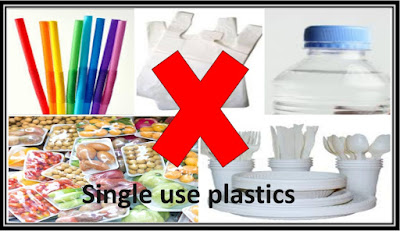 Awareness about plastics and single use plastics