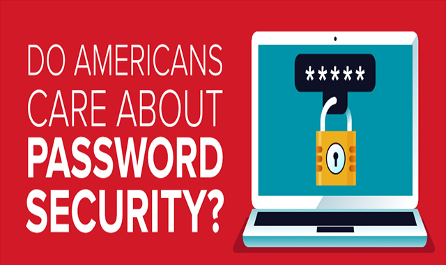 Do Americans Ever Change Their Passwords?
