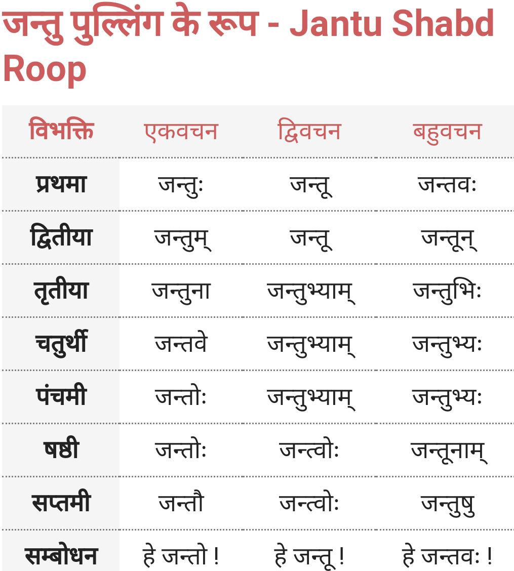 Jantu Shabd Roop - pulling