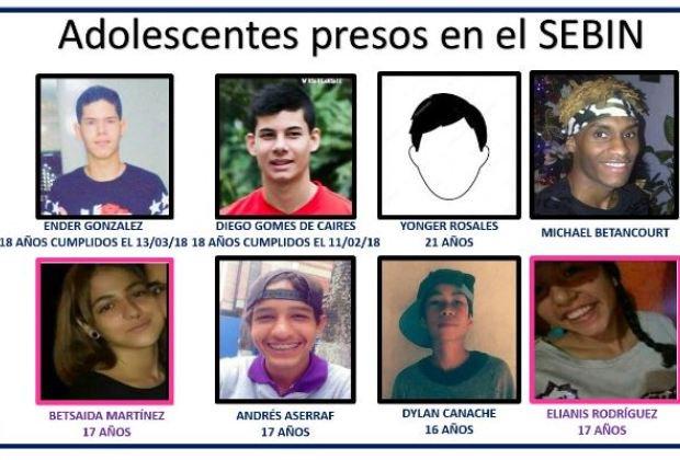 Especial ND: Llevaron a la CIDH caso de los adolescentes detenidos por el Sebin