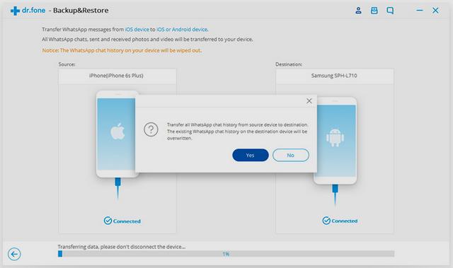 كيفية نقل رسائل الواتساب من ايفون إلى اندرويد