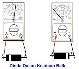 Cara Mengukur Dioda Menggunakan Multimeter
